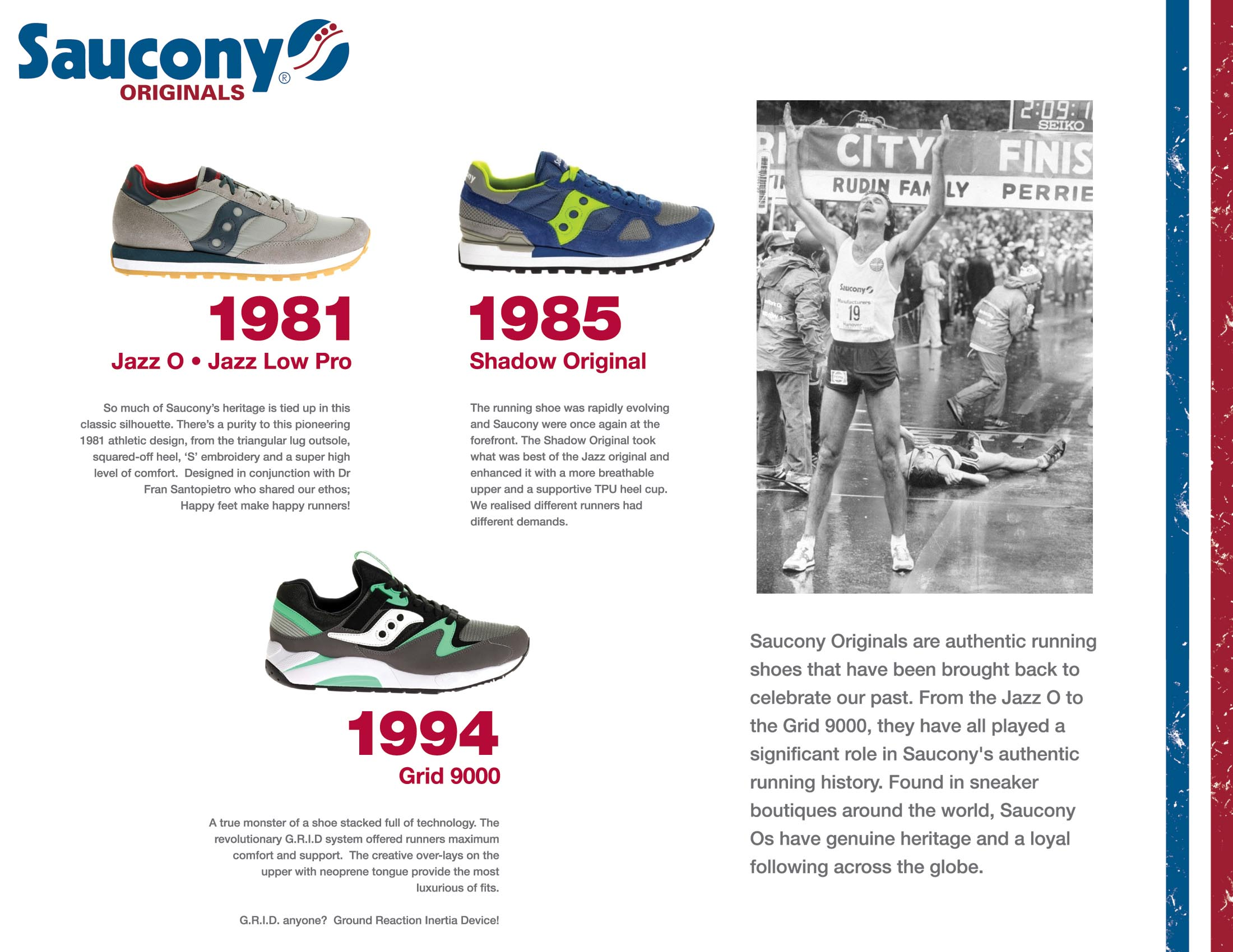 Saucony Originals Timeline