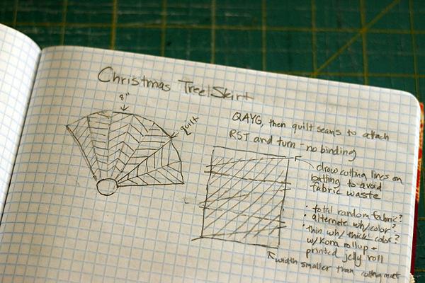 QAYG Christmas Tree Skirt