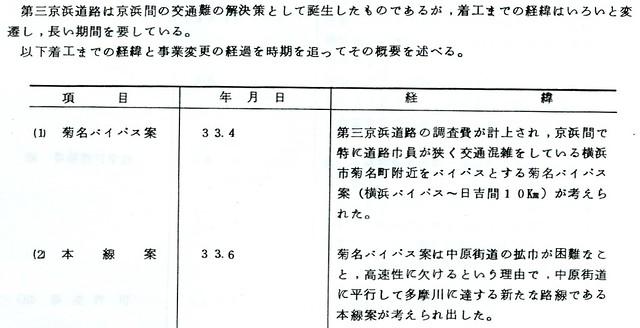 第三京浜道路 菊名バイパスとして計画に着手
