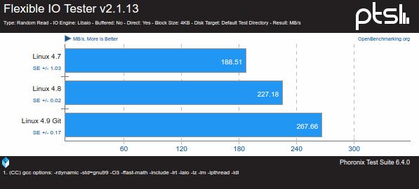 test-linux49-2