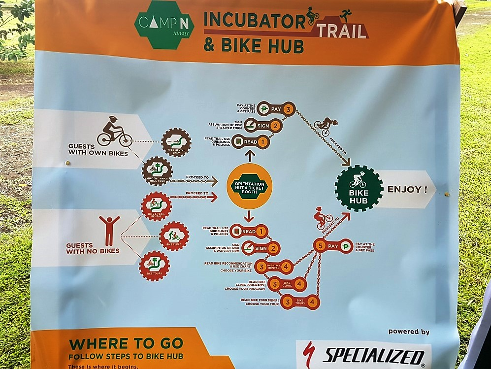 Camp N Incubator Trail and Bike Hub
