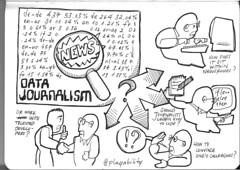 Data Journalism