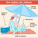 Sun Safety for Infants