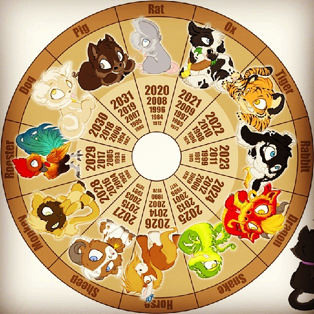 What Is Your Chinese Zodiac Sign? Http://ow.ly/nW4qA Comme
