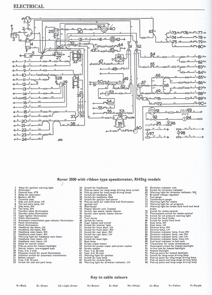 Rover Wiring