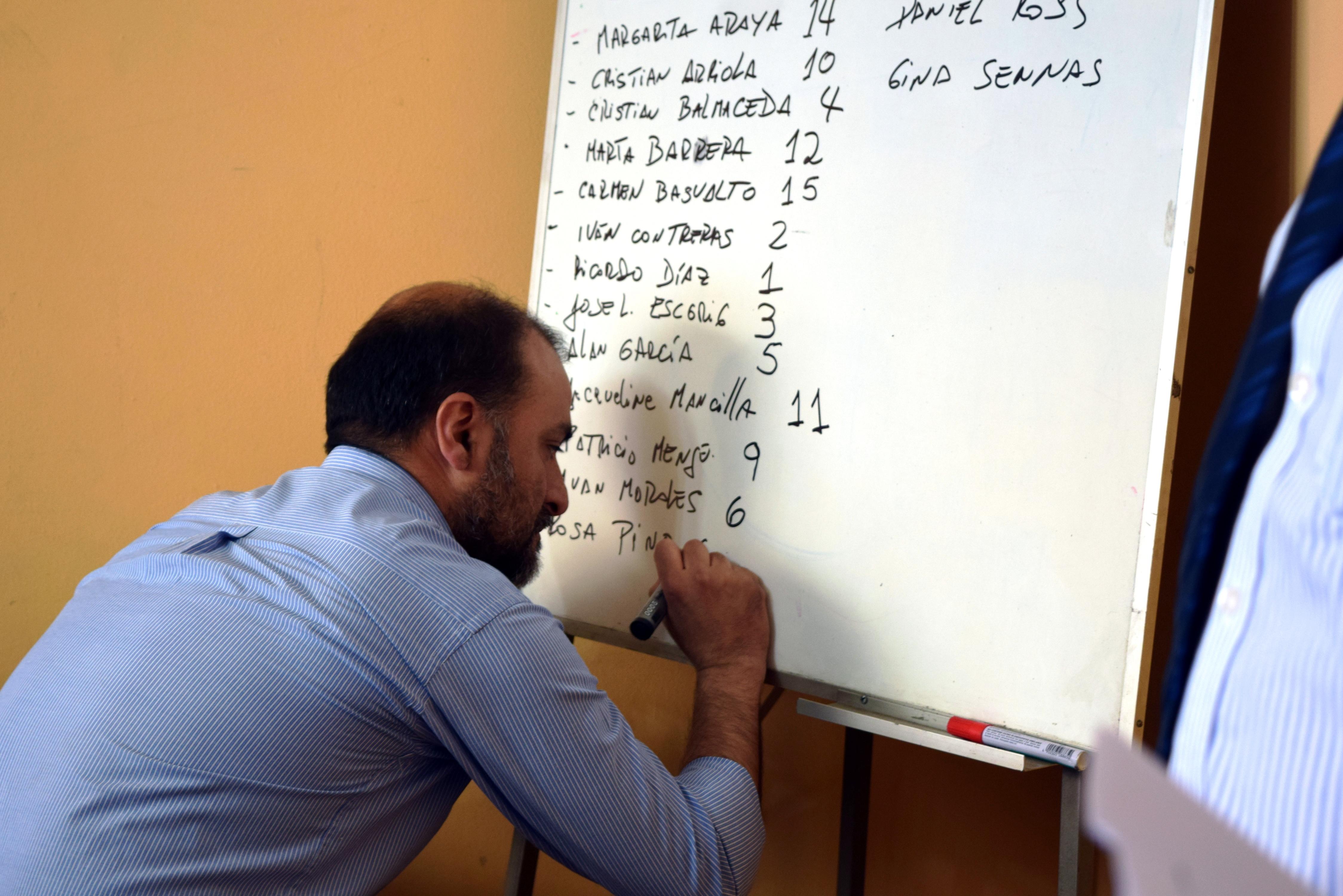 Comisión Electoral realizó sorteo de candidatos - 13 Octubre 2016