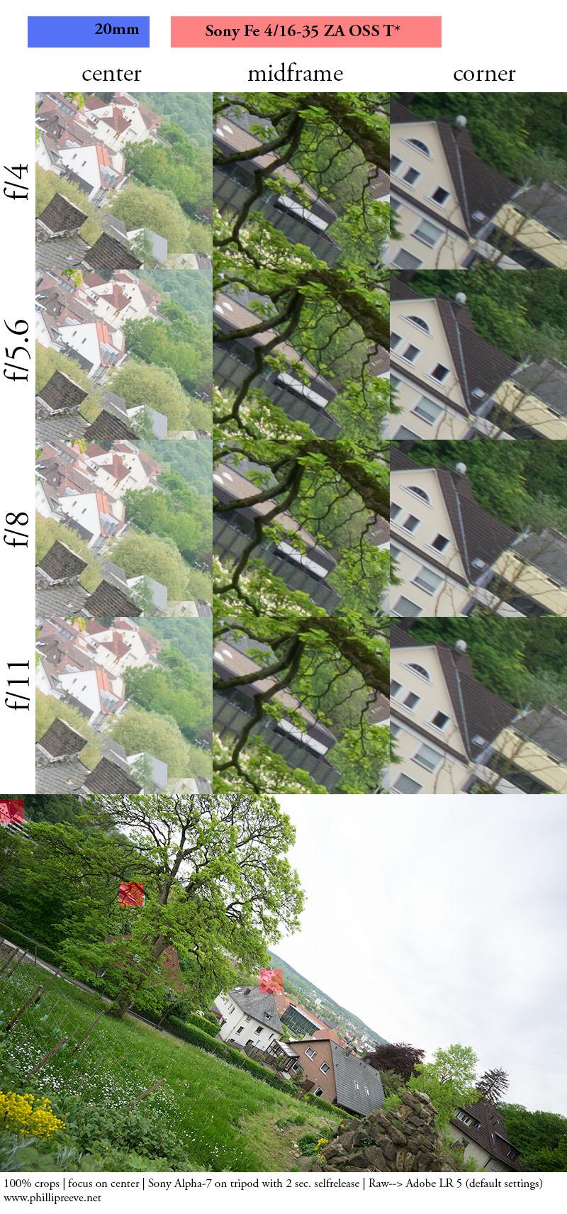 Sony_FE_16-35mm_f4_ZA_20mm