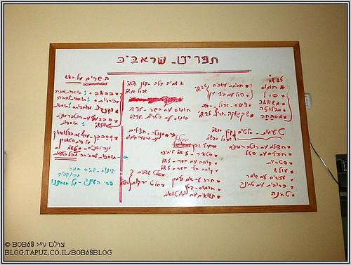 התפריט של שראביכ בכפר ראמה