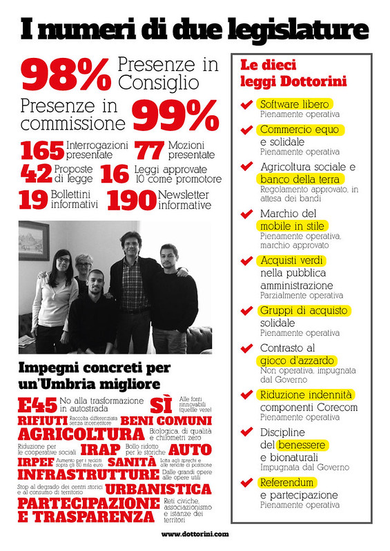 Infografica - I numeri di due legislature