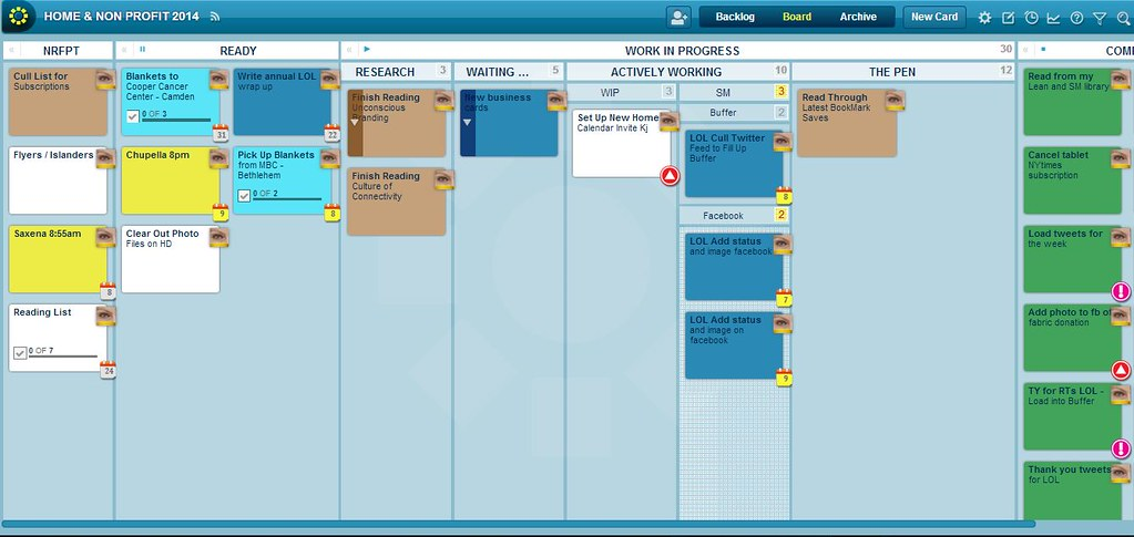My Home And Nonprofit Personal Kanban Leankit Board 2014