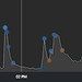 """Twitter volume over the past couple of hours for the word """"Goal"""""""