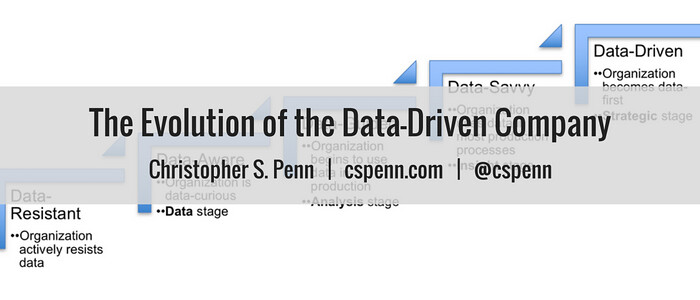 The evolution of the data-driven company.png