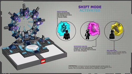 LEGO Dimensions Shift Mode