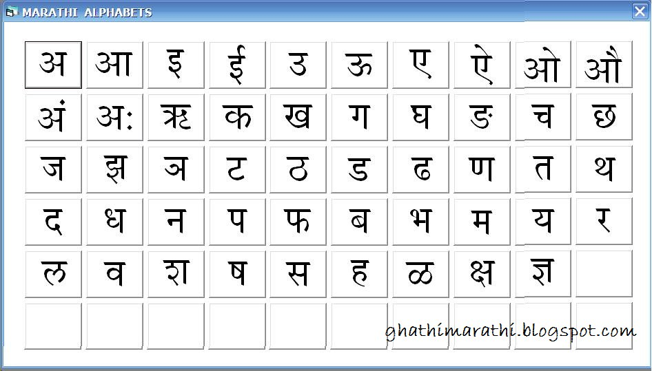 how to learn english spelling in hindi