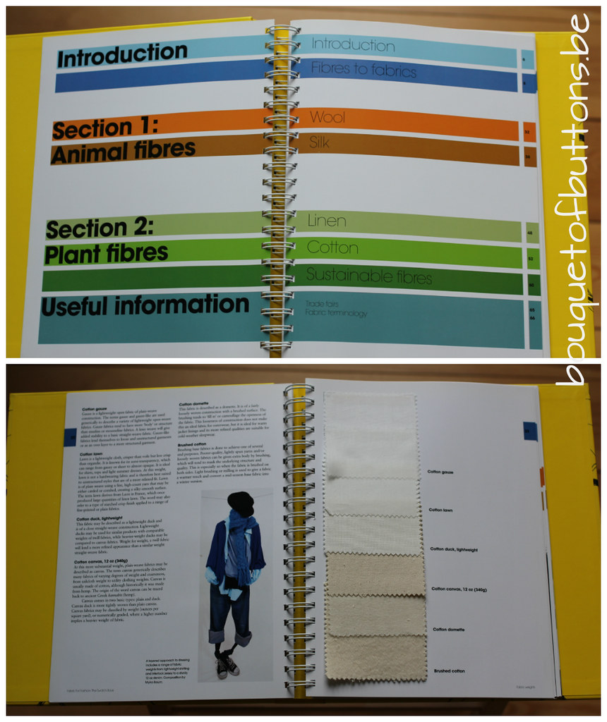fabric for fashion the swatch book pdf