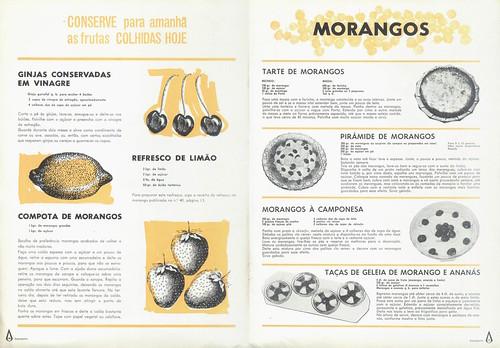 Banquete, Nº 112, Junho 1969 - 8