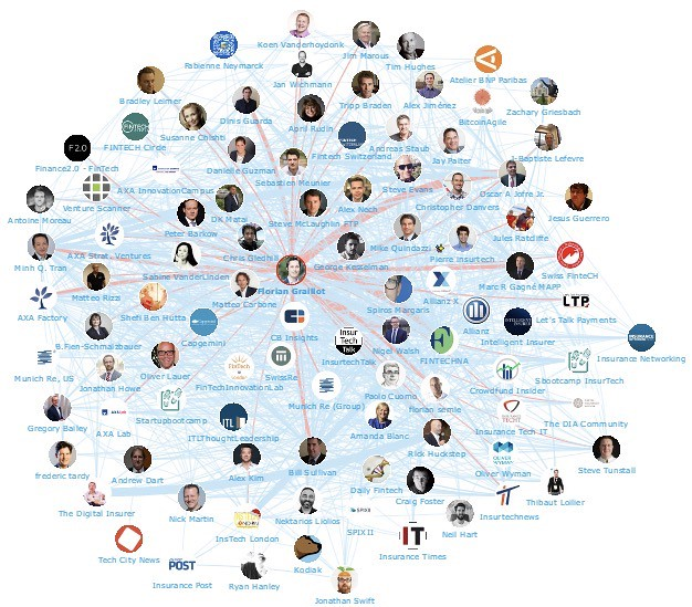 Onalytica #InsurTech Top 100 Influencers