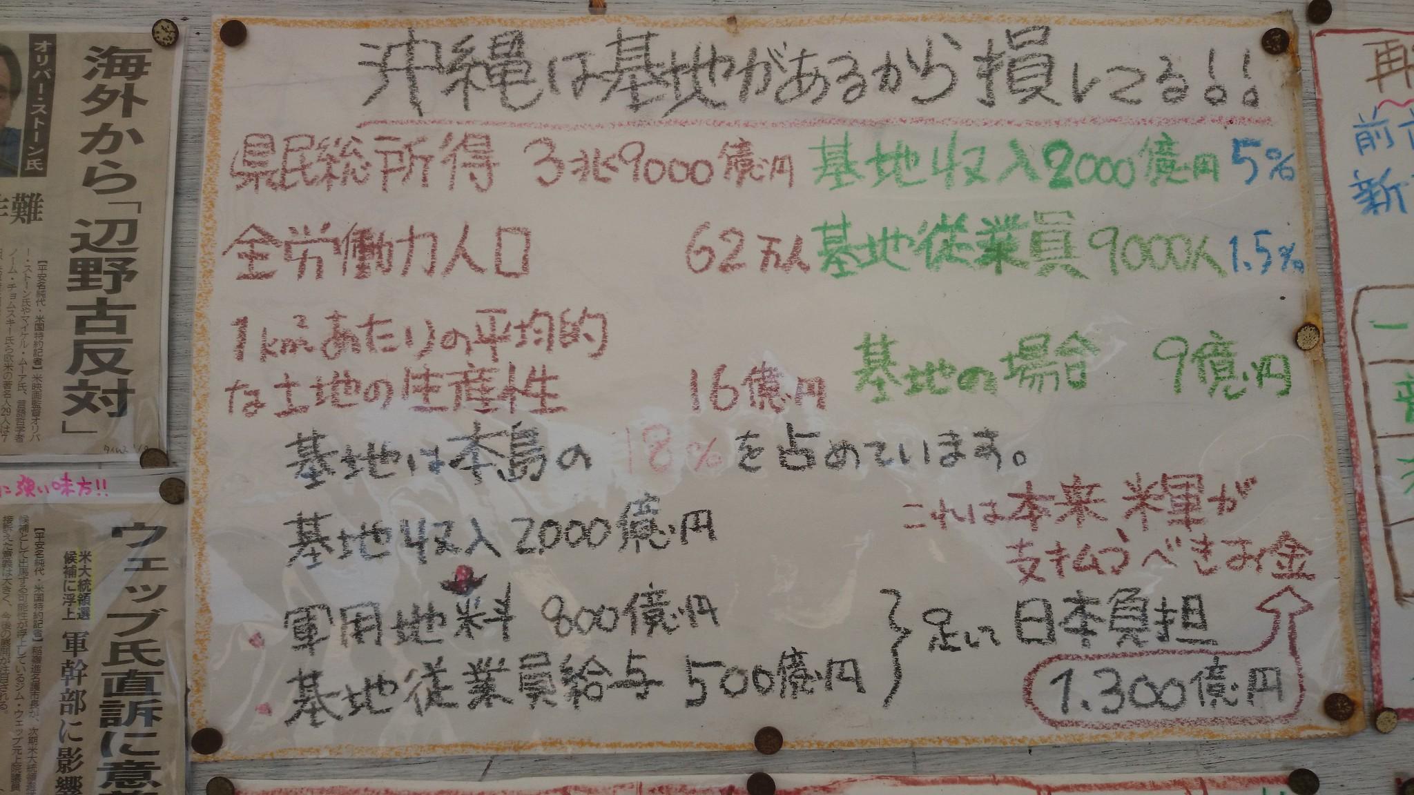 2015年6月翻攝自邊野古海岸靜坐帳棚大字報。(攝影:胡清雅;協力翻譯/詹亞訓)