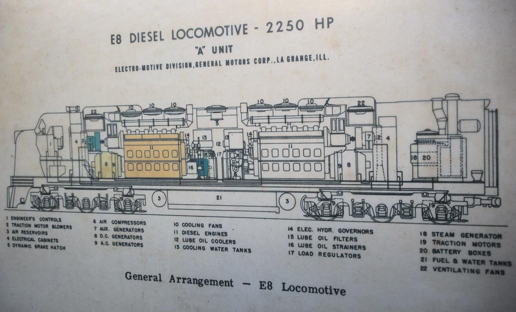 Diagram    of EMD E8    Lootive      Taken at the New York