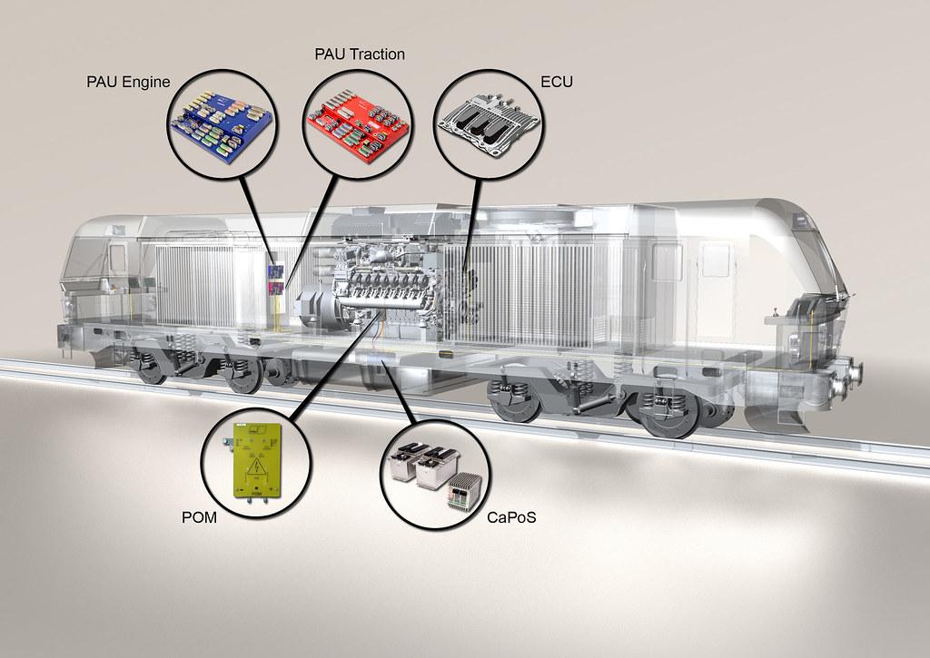 Mtu Locomotive Automation Powerline