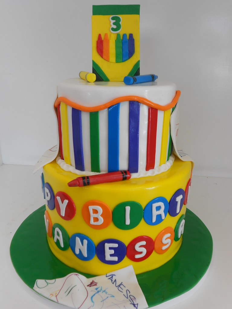 Painting Birthday Party Cake Ideas