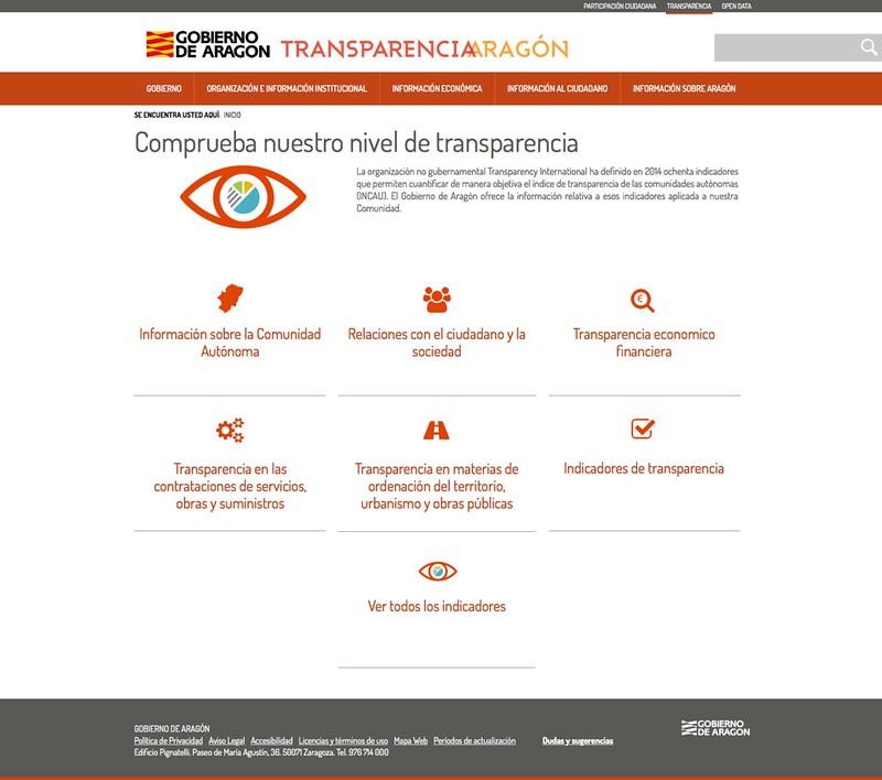 Transparencia Aragón