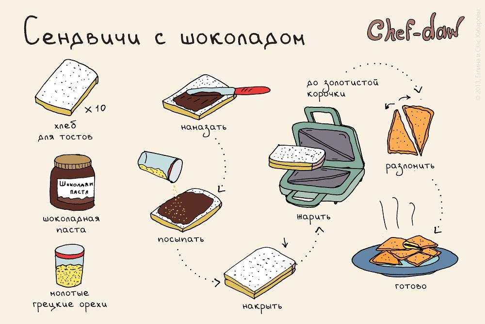 Быстрые и простые блюда рецепты простые и вкусные