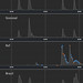 Twitter Volume During Brazil vs Croatia
