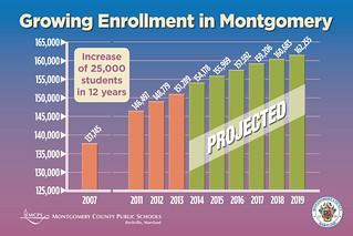 Growing Enrollment in Montgomery County, MD | by Montgomery County, MD