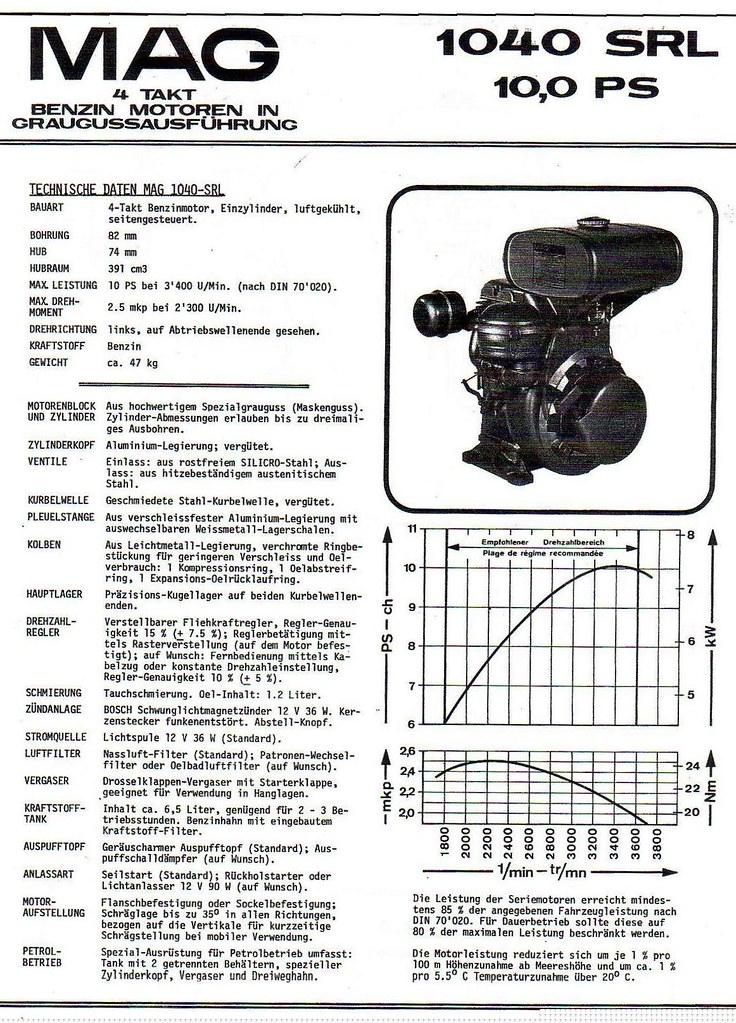 Datenblatt Mag 1040 Srl S 1 Werner Flickr