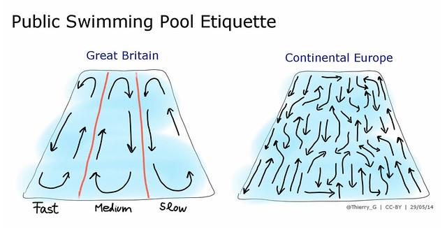 Cartoon public swimming pool etiquette flickr photo sharing for Swimming etiquette public pool