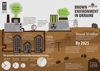 UN--brown-environment_print_eng_web | by UNDP in Ukraine