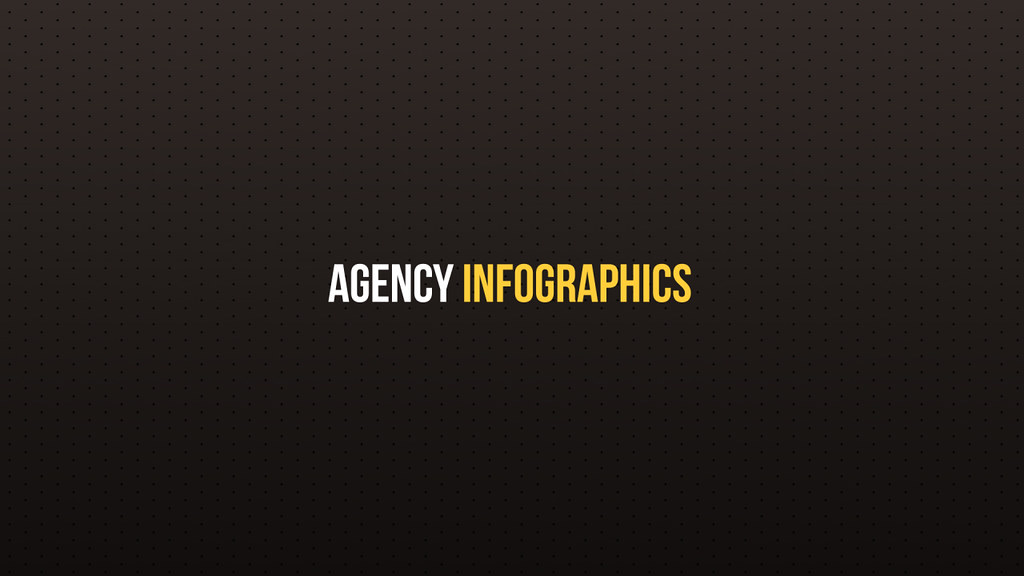 Design agency infographics 2 download for Design agency