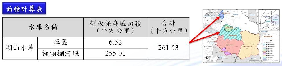 20161108 湖山水庫公聽會