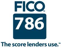 TransUnion FICO score, provided by Barclay