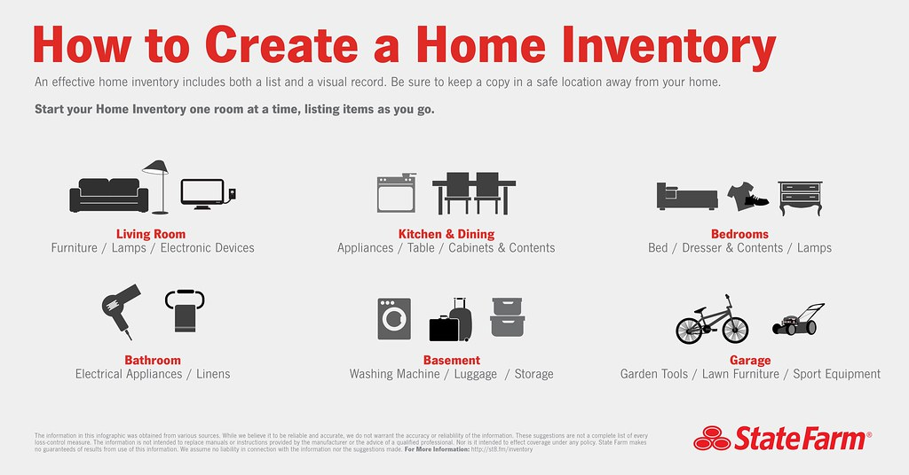How To Create A Home Inventory Infographic An