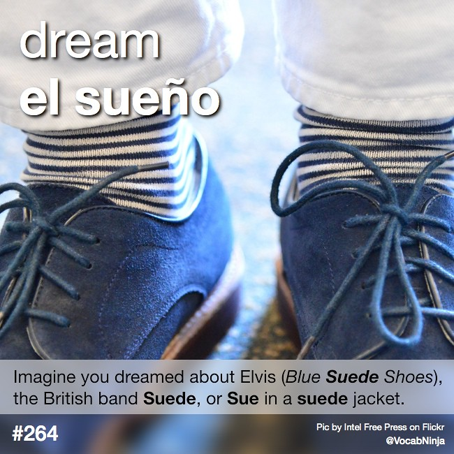 Blue Suede Shoes Mens Outfit
