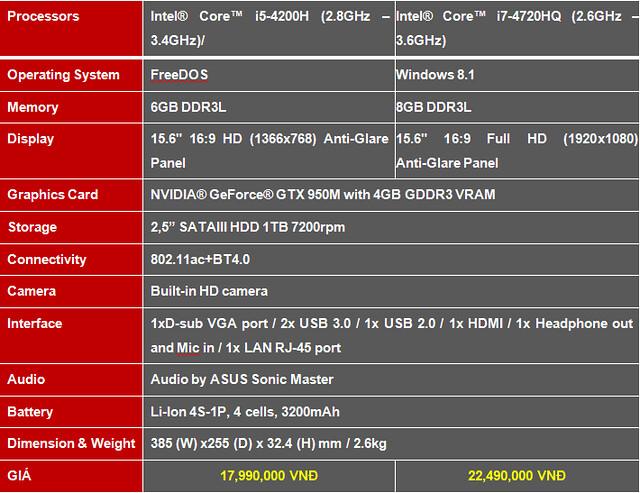 Ra mắt ASUS ROG GL552JX, laptop mới dành cho game thủ với mức giá chỉ từ 17,990,000 vnđ - 77663