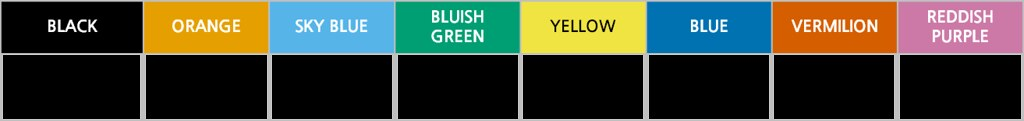 black, orange, sky blue, bluish green, yellow, blue, vermilion, reddish purple 총 8가지 색상과 코드를 보여주는 색상표 이미지