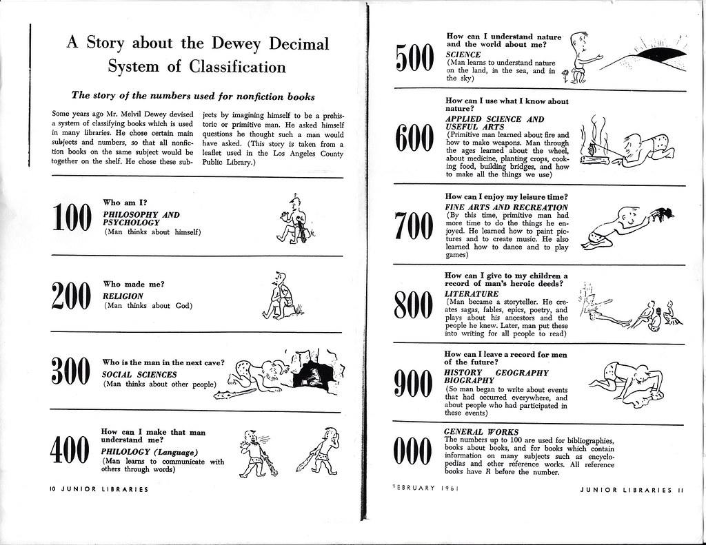 how to read dewey decimal system