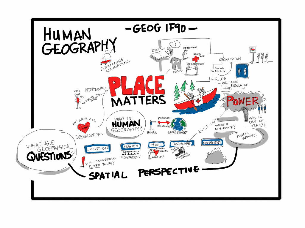 What Is Human Geography?  What Are Geographical Questions. How Much Calories To Lose Weight. Mobile Problem Solution Best Way To Backup Pc. Masters Biomedical Science Movers San Leandro. Human Vending Machines Soft Starter For Motor. Masters Public Administration Salary. Early Childhood Online Classes. Immigration Lawyer Near Me The First Colonies. Peace And Conflict Studies Stolen Debit Card