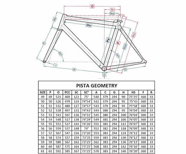 Colnago M10 Geometry Images