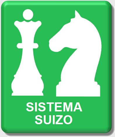 sistema suizo