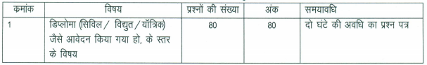 Uttar Pradesh (UP) Jal Nigam (JN) Result 2016   2017 – Check Here