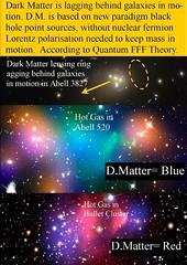 299. DARK MATTER is lagging behind galaxies in motion.