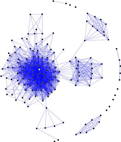 A representation of network sampling