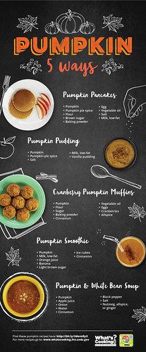 Pumpkin 5 Ways infographic