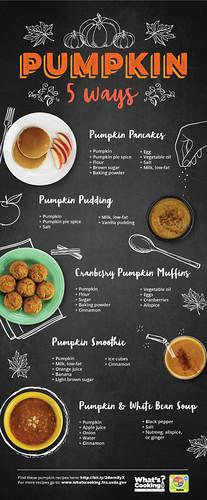 Pumpkin 5 Ways infographic