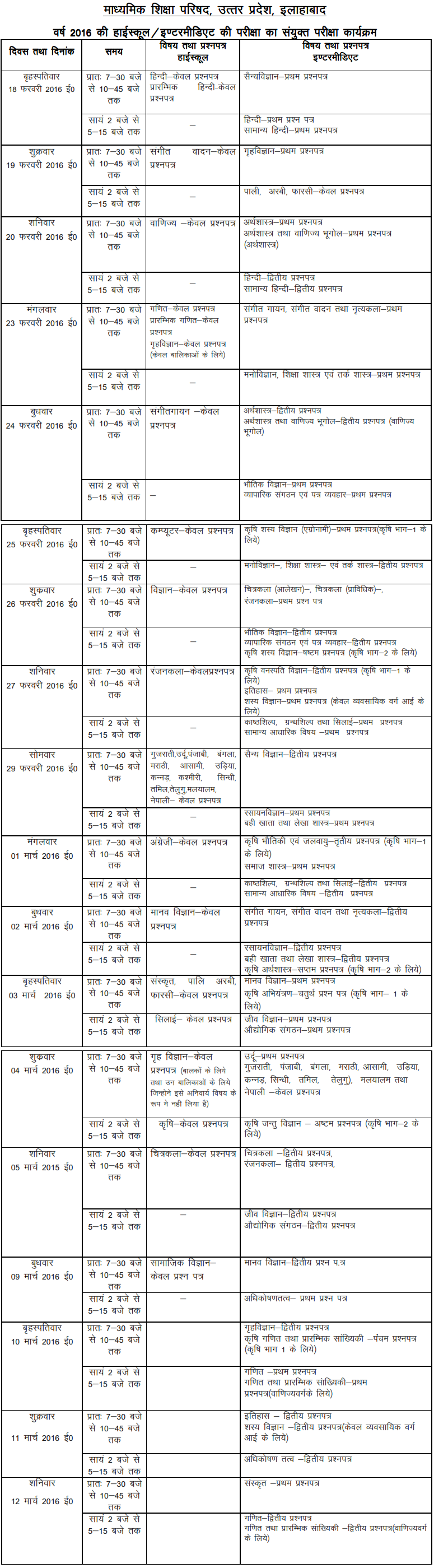 UP Board Intermediate Exam 2016 Time Table
