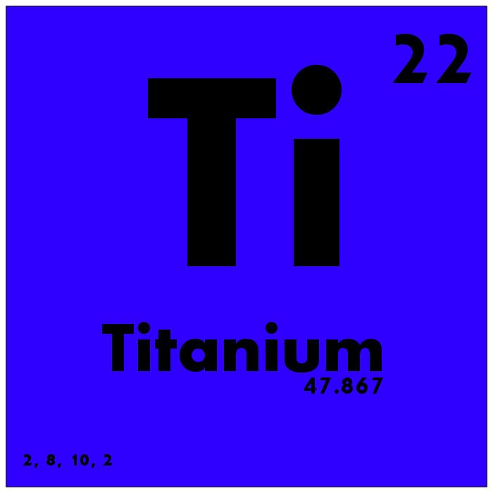 022 titanium periodic table of elements watch study for Table titanium quadra 6